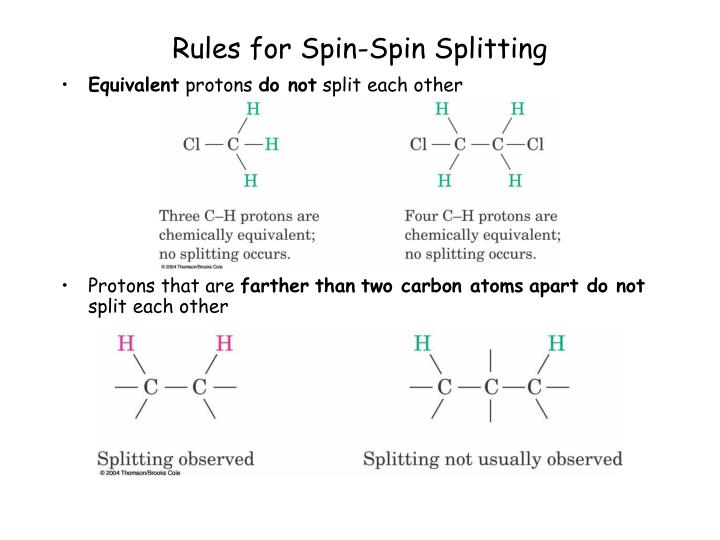 Rules for Spin-Spin Splitting