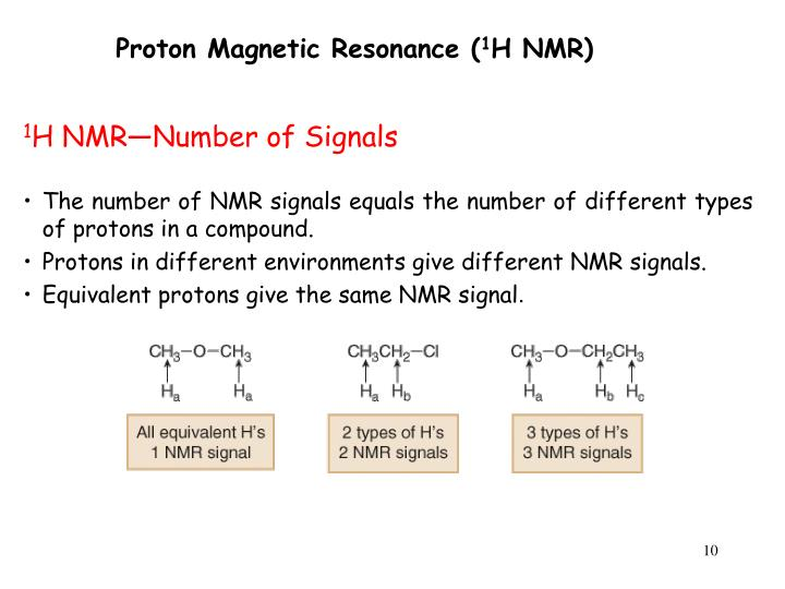 Proton Magnetic Resonance (