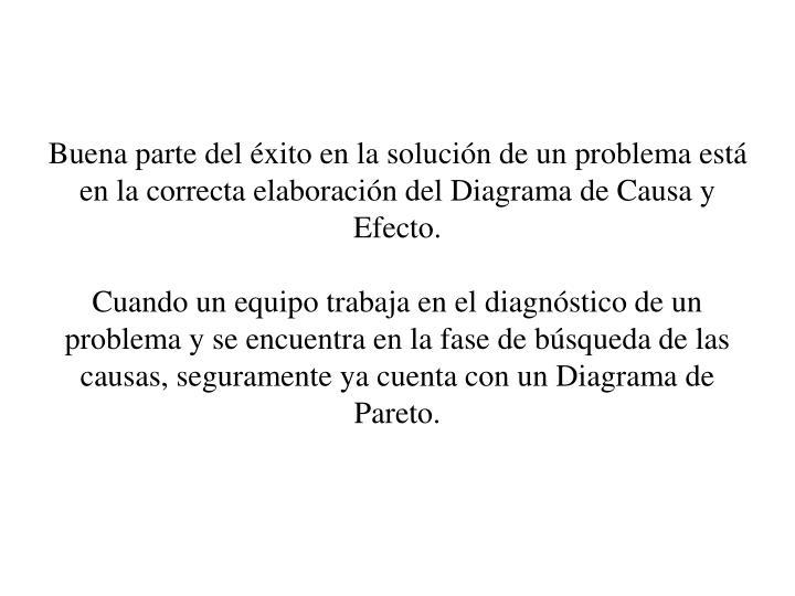 Buena parte del xito en la solucin de un problema est en la correcta elaboracin del Diagrama de Causa y Efecto.