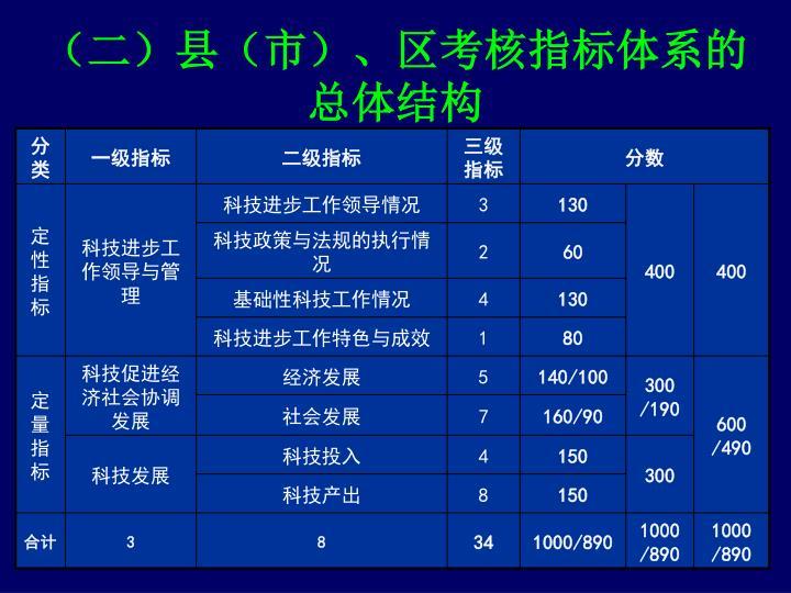 (二)县(市)、区考核指标体系的总体结构