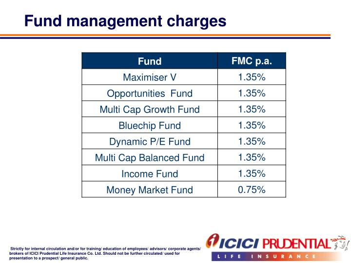 Fund management charges
