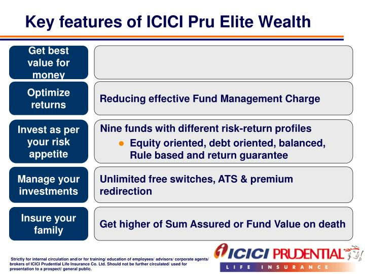 Key features of ICICI Pru Elite Wealth