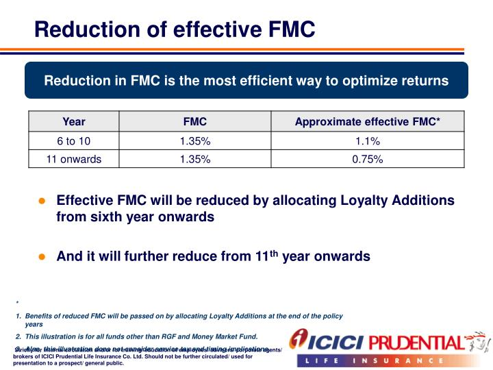 Reduction of effective FMC