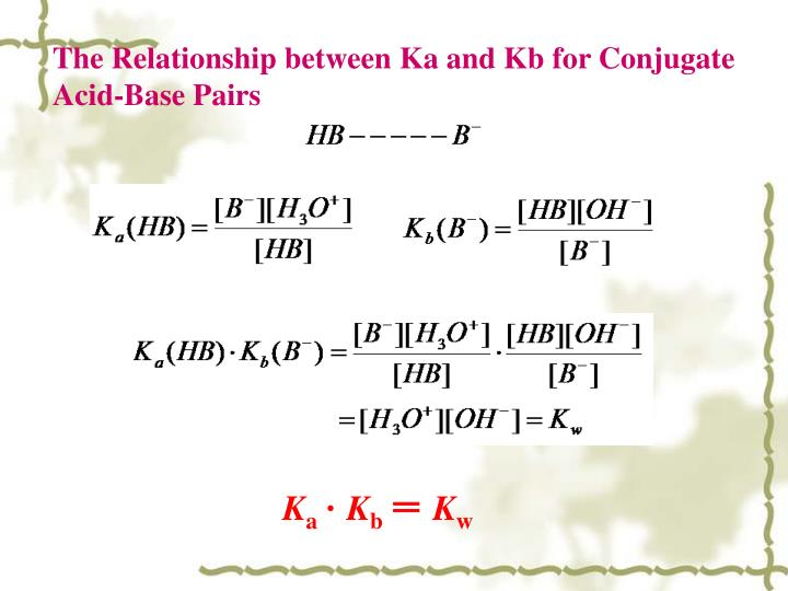 The Relationship between Ka and Kb for Conjugate Acid-Base Pairs
