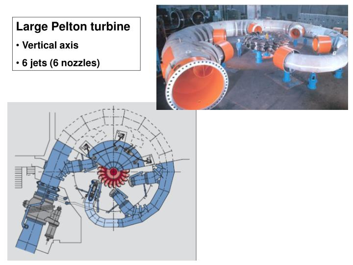 Large Pelton turbine