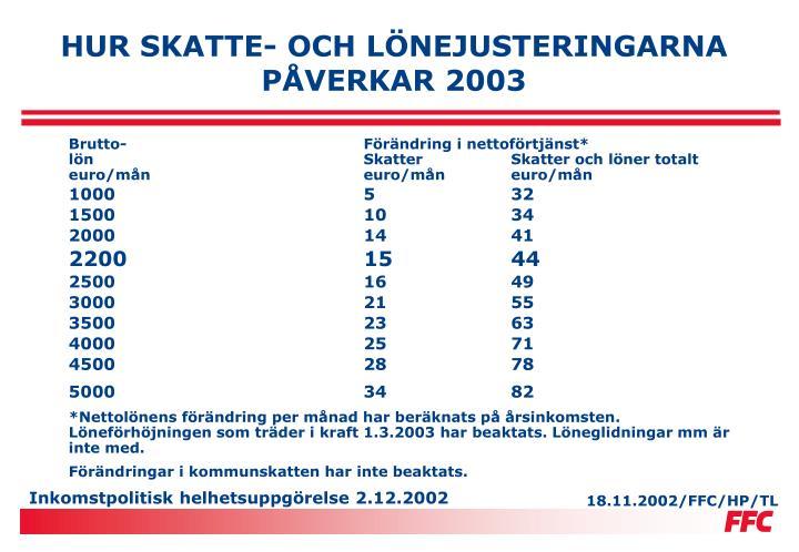 HUR SKATTE- OCH LÖNEJUSTERINGARNA PÅVERKAR 2003