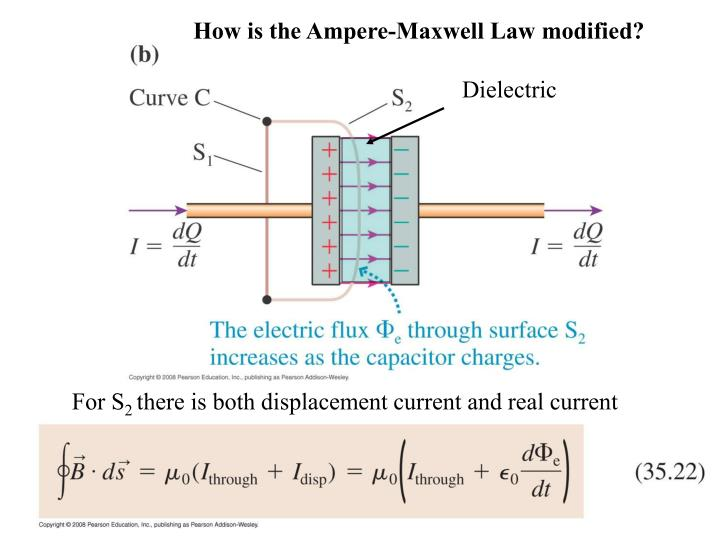 How is the Ampere-Maxwell Law modified?