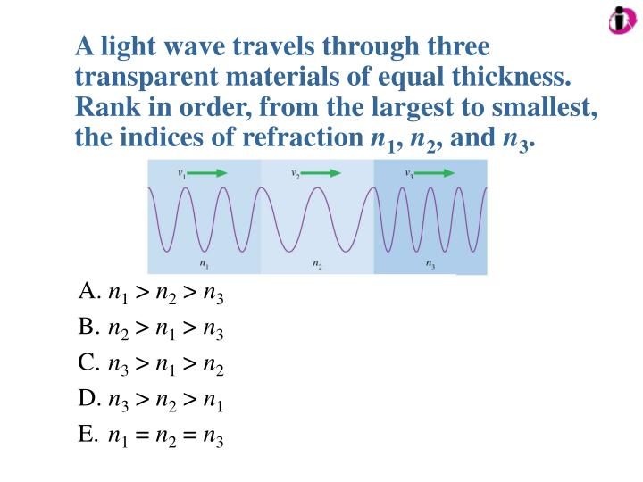 A light wave travels through three transparent materials of equal thickness. Rank in order, from the largest to smallest, the indices of refraction