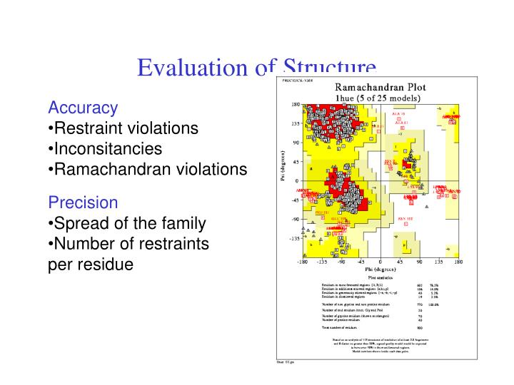 Evaluation of Structure