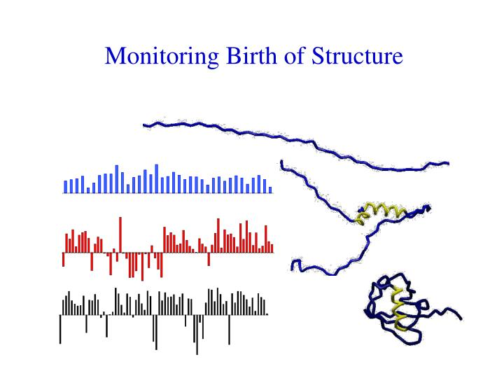 Monitoring Birth of Structure