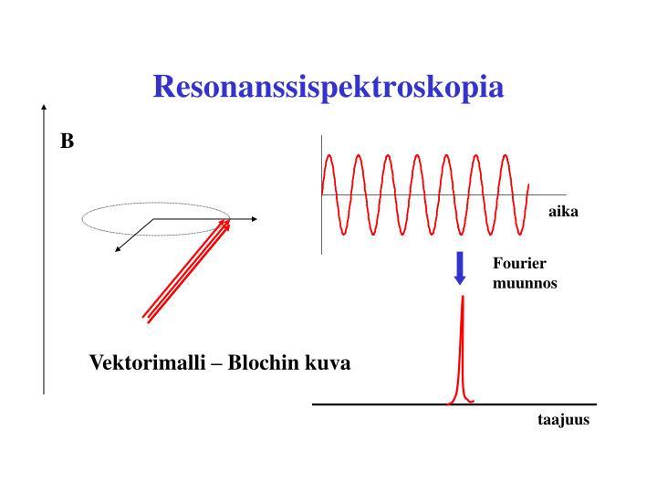 Resonanssispektroskopia