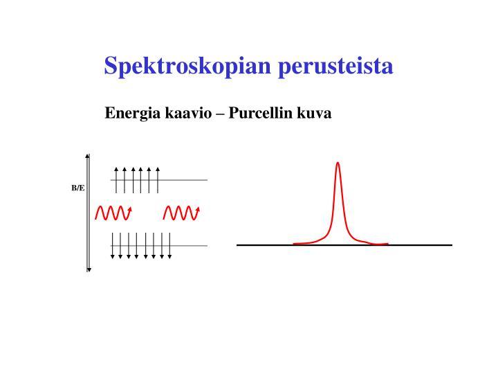 Spektroskopian perusteista
