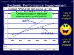 systemic performance improvement