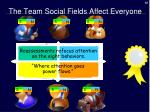 the team social fields affect everyone