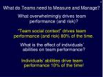 what do teams need to measure and manage