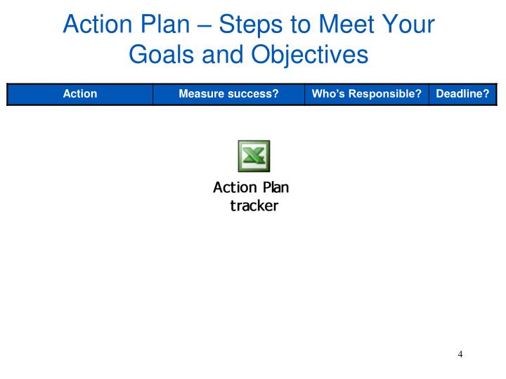 Action Plan – Steps to Meet Your Goals and Objectives