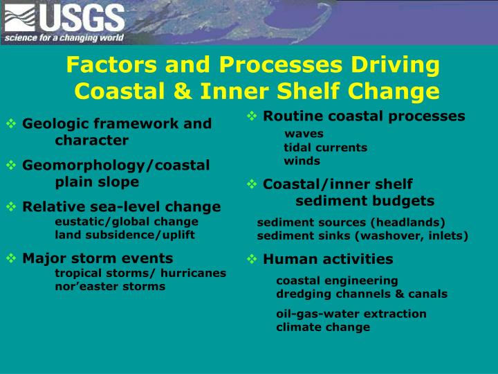 Factors and processes driving coastal inner shelf change