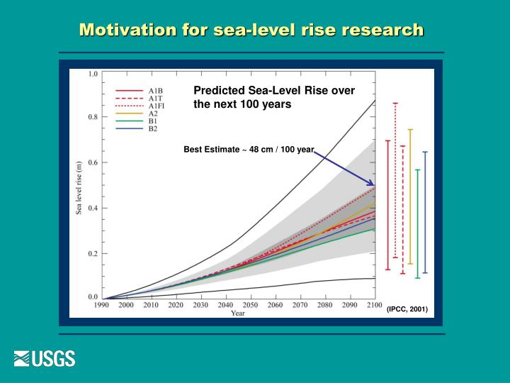 Predicted Sea-Level Rise over