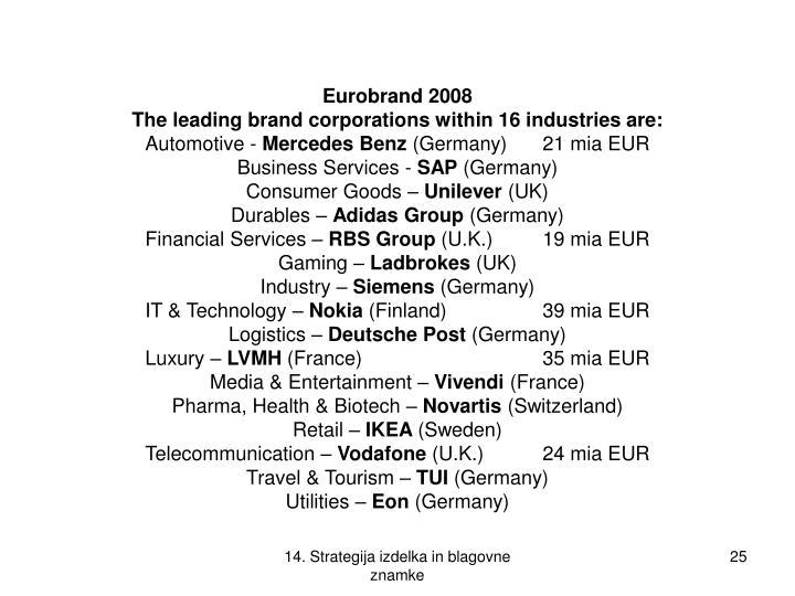 Eurobrand 2008