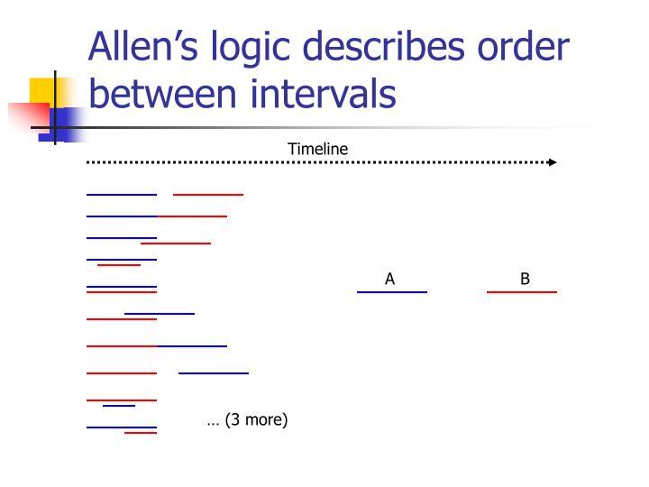 Allen's logic describes order between intervals
