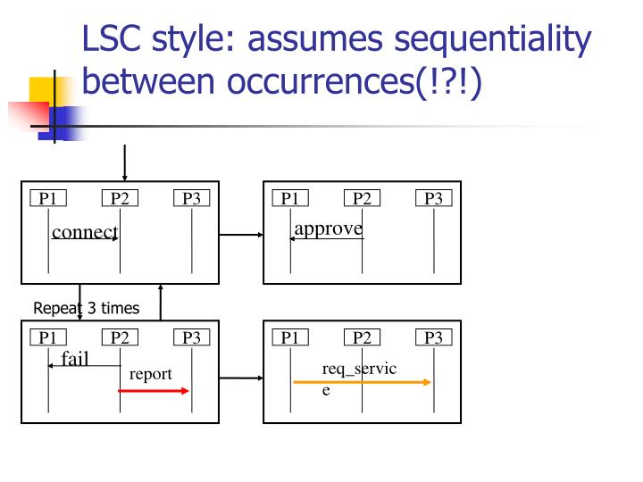 LSC style: assumes sequentiality between occurrences(!?!)