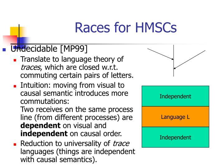 Races for HMSCs