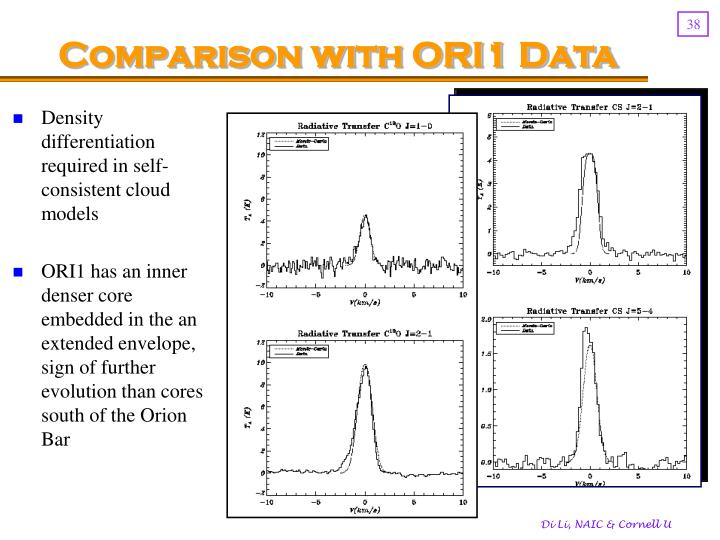 Comparison with ORI1 Data