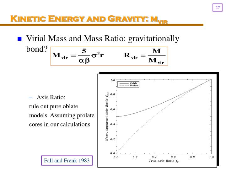Kinetic Energy and Gravity: m