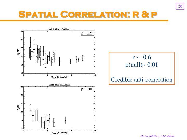 Spatial Correlation: