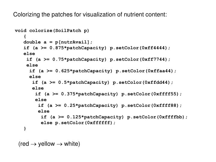 Colorizing the patches for visualization of nutrient content: