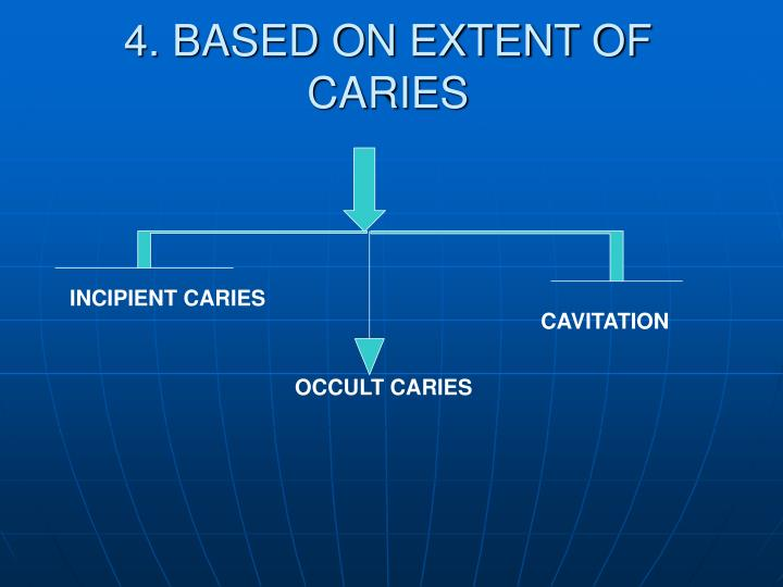 4. BASED ON EXTENT OF CARIES