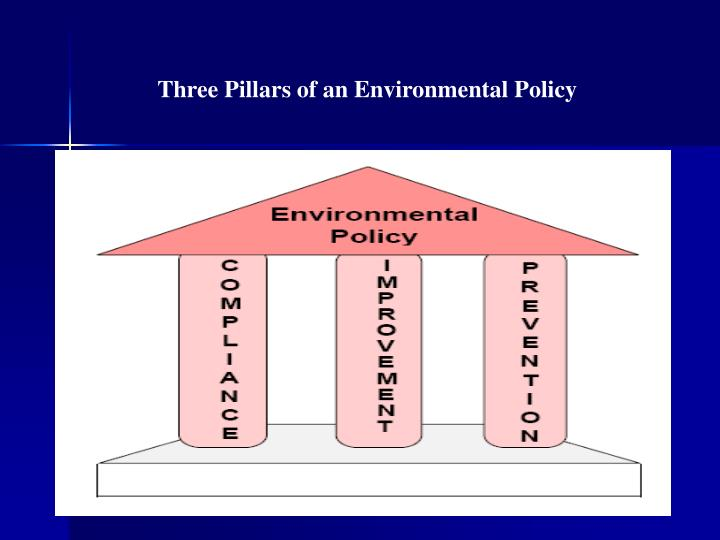Three Pillars of an Environmental Policy