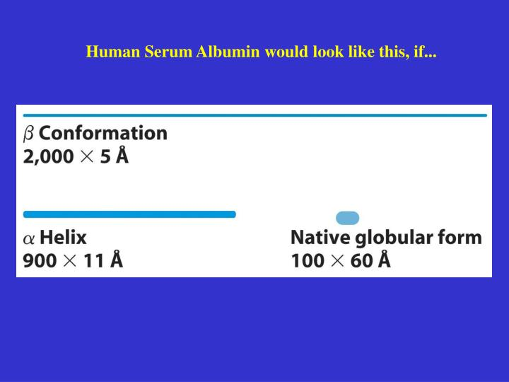 Human Serum Albumin would look like this, if...
