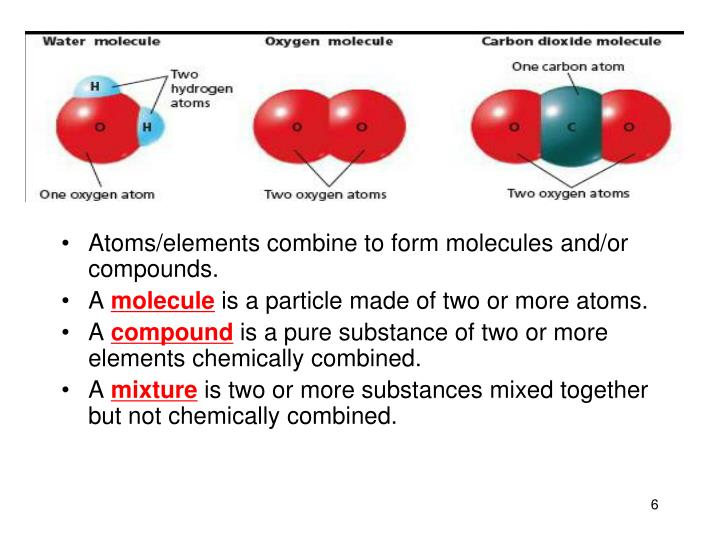 Atoms/elements combine to form molecules and/or compounds.
