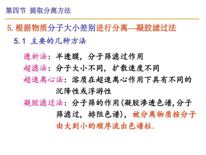 第四节  提取分离方法