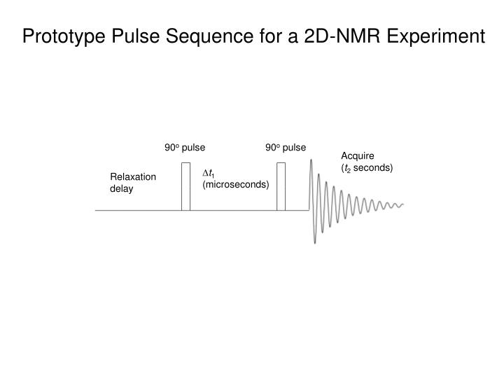 Prototype Pulse Sequence for a 2D-NMR Experiment