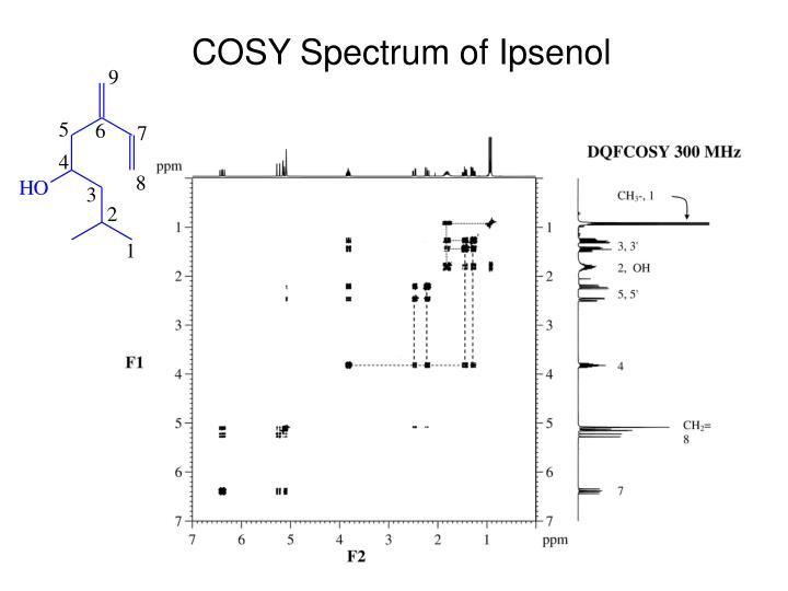 COSY Spectrum of Ipsenol