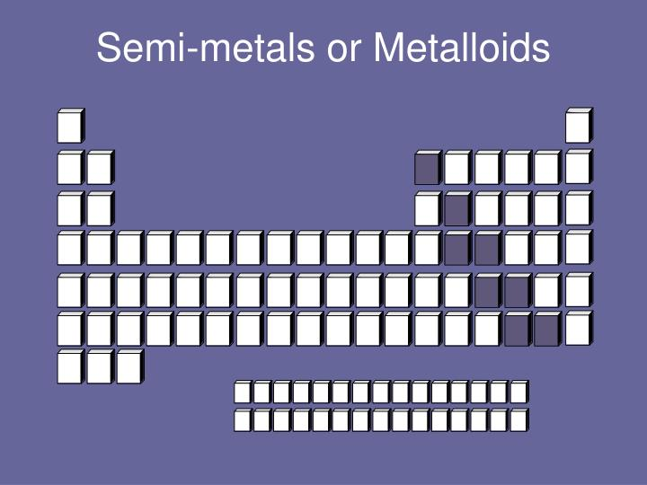 Semi-metals or Metalloids