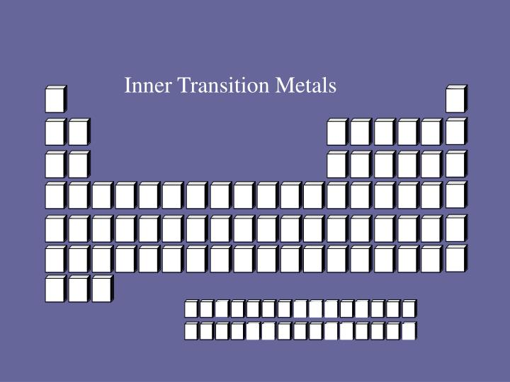 Inner Transition Metals