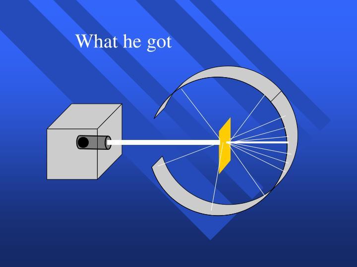 What he got