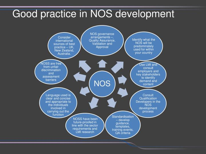 Good practice in NOS development