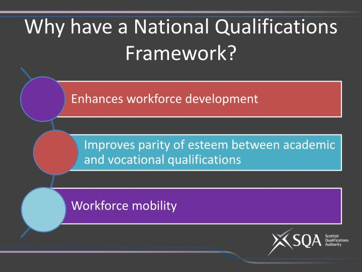 Why have a National Qualifications Framework?