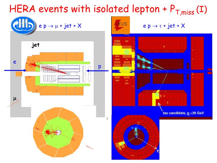 HERA events with isolated lepton + P