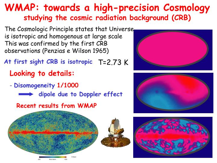 Recent results from WMAP