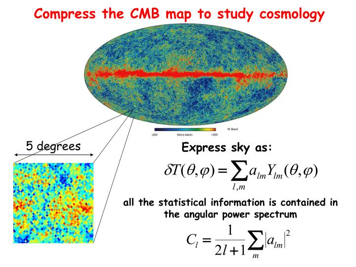 Compress the CMB map to study cosmology