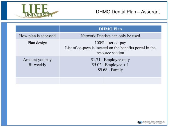 DHMO Dental Plan – Assurant