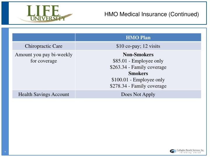 HMO Medical Insurance (Continued)