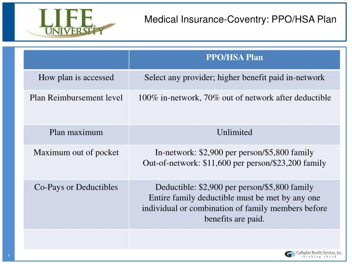 Medical Insurance-Coventry: PPO/HSA Plan