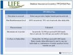 medical insurance coventry ppo hsa plan
