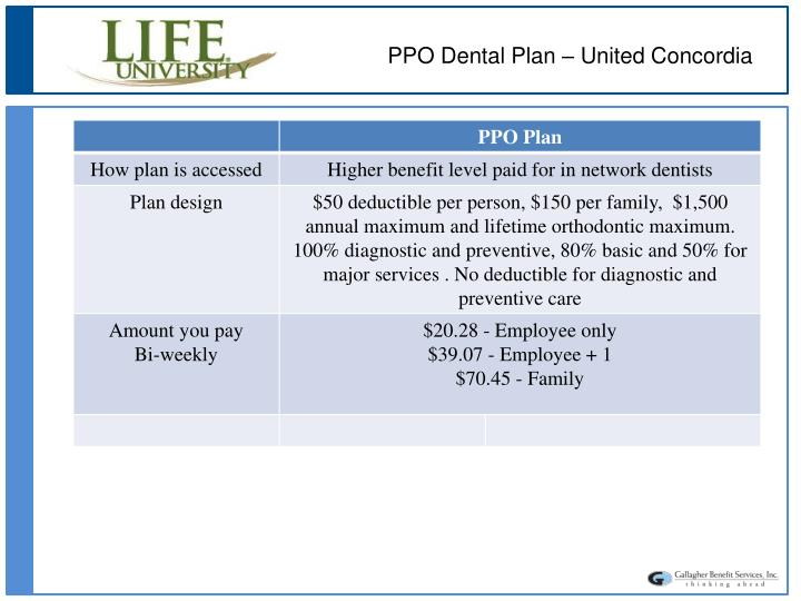 PPO Dental Plan – United Concordia